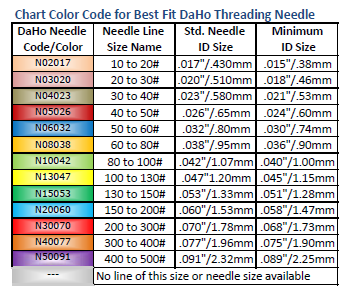 daho-threading-needle-size-chart.png